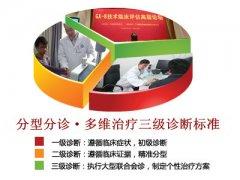 白癜风三级诊断标准